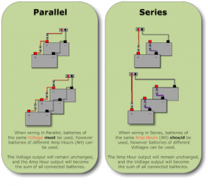 201066182824_Series_and_Parallel_Battery_Arrays